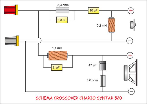 Schema Elettrico Filtro Per Subwoofer : Versione stampabile chario syntar av magazine