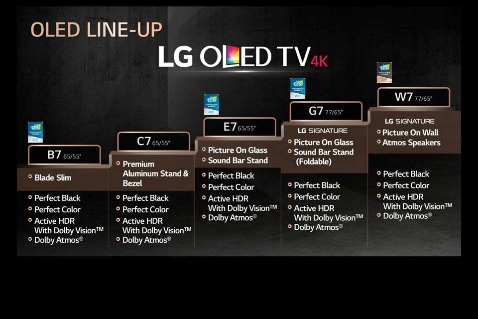 LG Prezzi Francesi TV OLED 2017