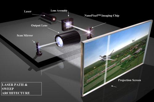 Ic09 Proiettore Laser 8k E 3d E Amp S Av Magazine