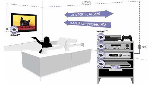 Schema Collegamento Ethernet : Hdbaset connessione hd su cavo ethernet av magazine