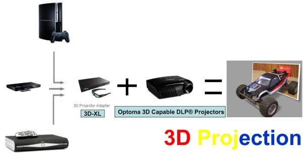 Adattatore 3D-XL Optoma